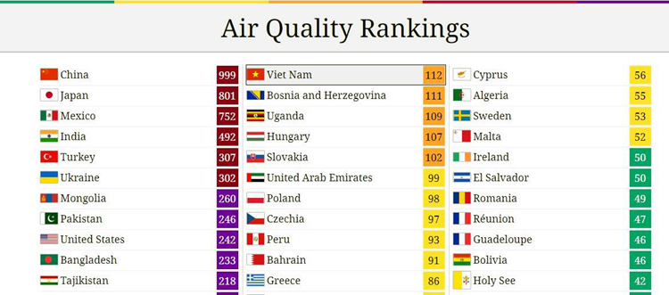 Air-Quality-grap