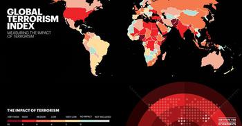 সন্ত্রাসবাদের ঝুঁকি কমেছে বাংলাদেশে